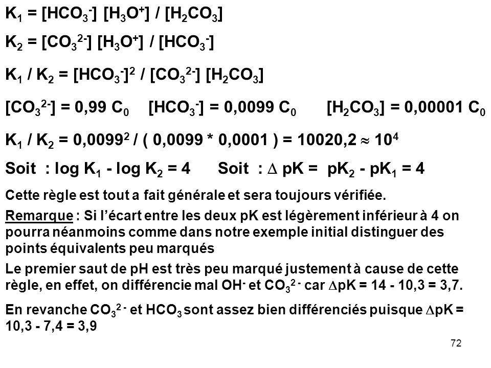 K1 / K2 = [HCO3-]2 / [CO32-] [H2CO3]